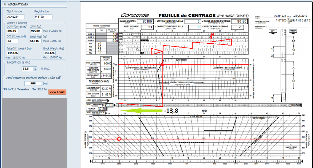 Optimiser le chargement de Concorde. / Concorde loading optimisation. dans Technique centrage-avant